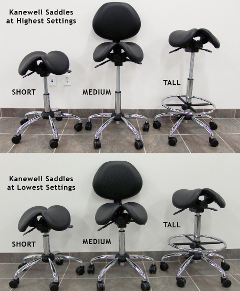 Kanewell Saddle Settings
