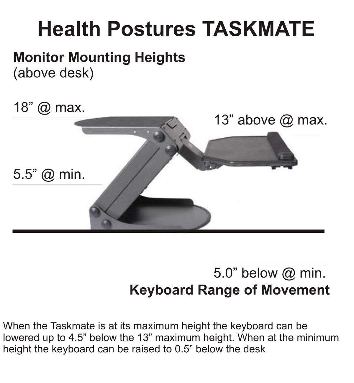 TaskMate Executive range of motion